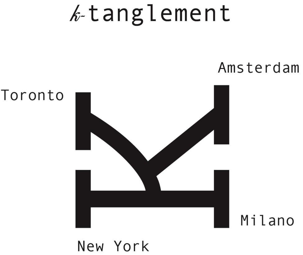 K-tanglement