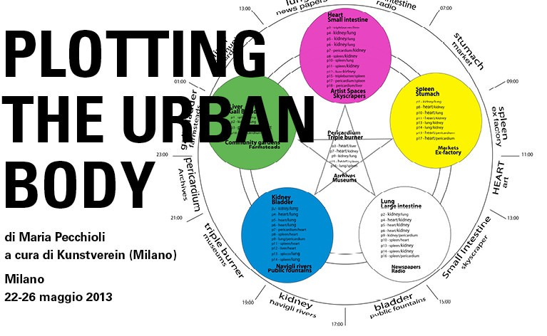 PLOTTING THE URBAN BODY